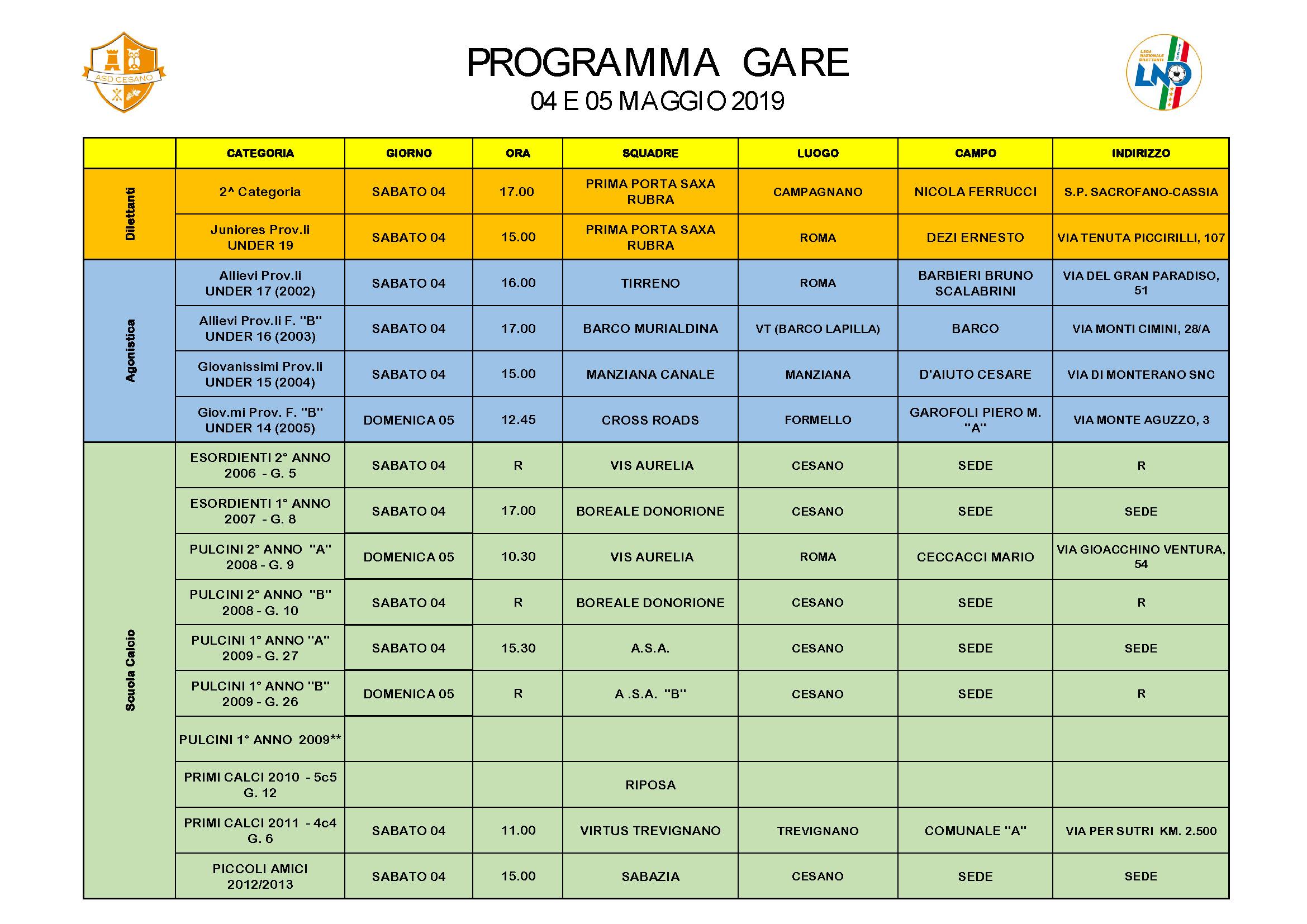 Programma gare 04-05-2019