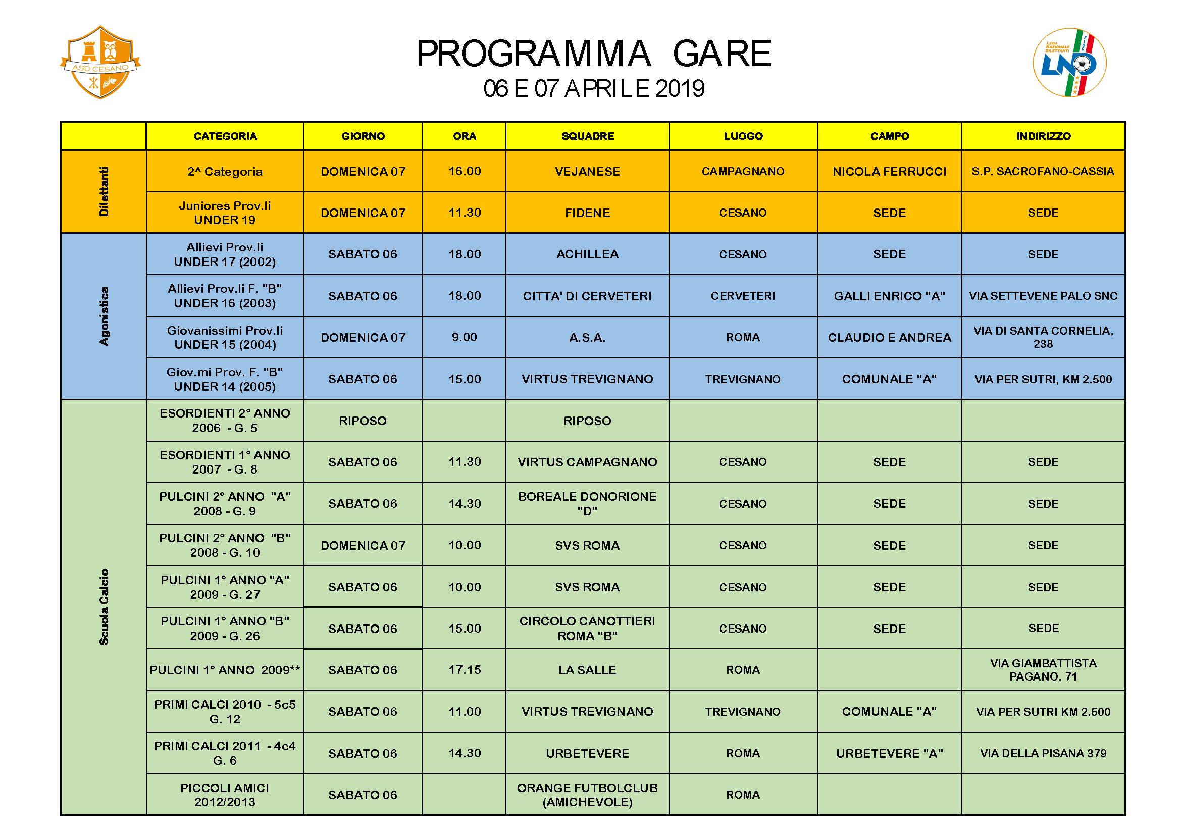 Programma gare 06-04-2019